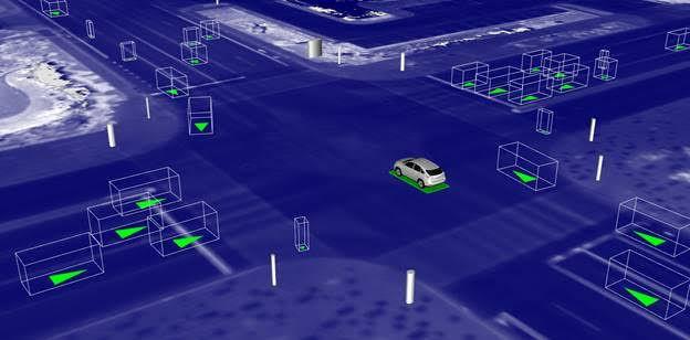自动驾驶汽车是如何学会巧妙的通过交叉路口的